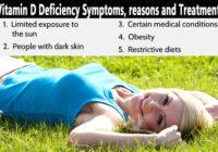 Vitamin D Deficiency Symptoms, reasons and Treatment